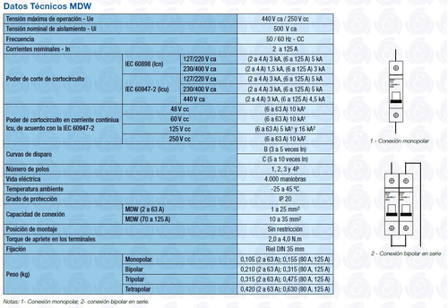 llave termica termomagnetica bipolar weg 32 a