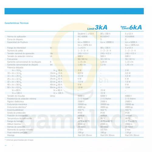 llave termica tetrapolar termomagnetica 4x63 sica 63a 4x63a
