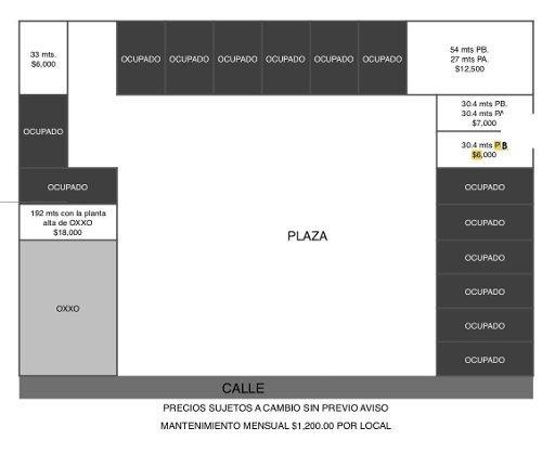 locales comerciales en céntrica y nueva plaza de gran plusvalía !!