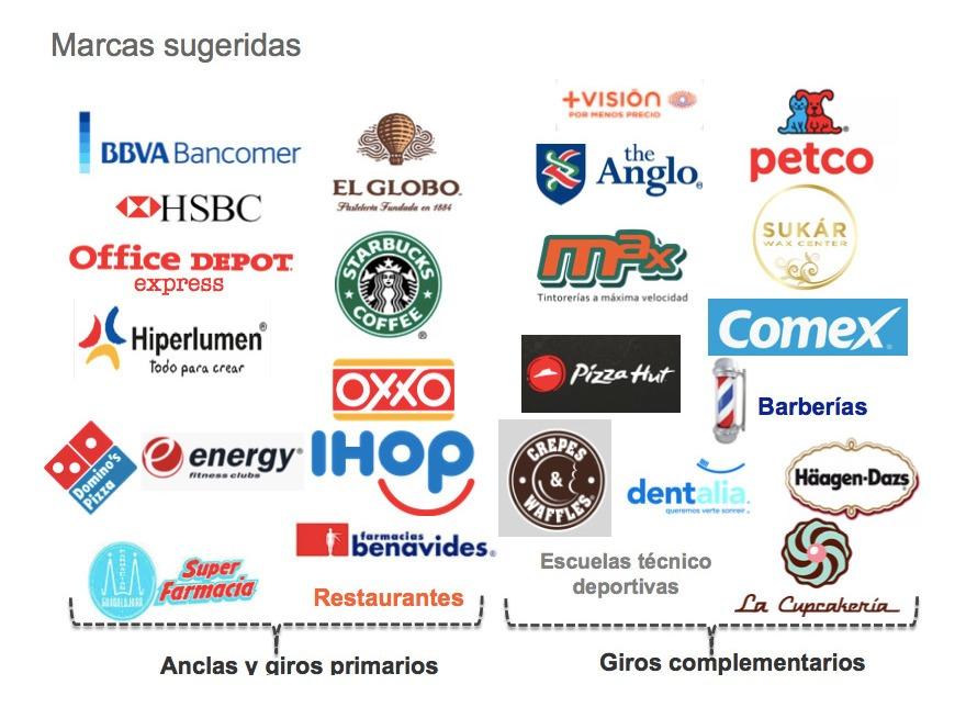 locales comerciales en renta