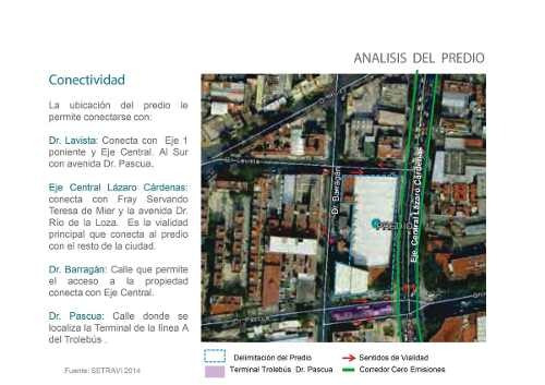 locales - doctores centro - plaza - prerenta