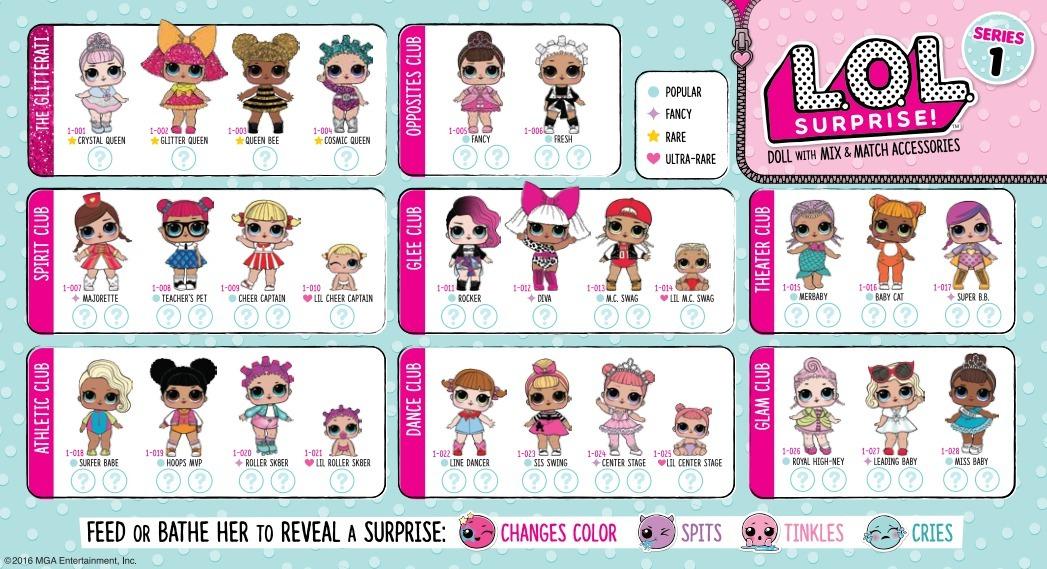 Diva Lol Surprise Doll Series 1 Coloring Sheet Desenhos