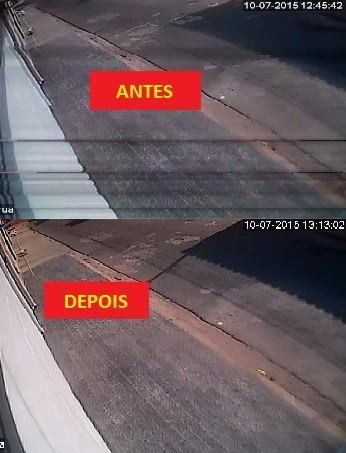 loop terra - isolador - câmeras ahd - hd - analogicas - 2un