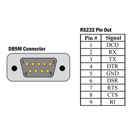 Lote Un Cabo Serial Rs Db Automaco Industrial Db D Nq Np Mlb O on usb to rs232 cable wiring diagram