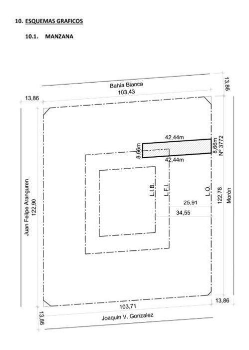 lote en floresta 8,66 x 42,44 construibles 913 m2