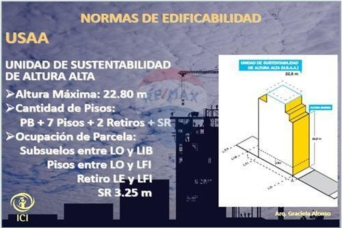 lote floresta 8,66 x 37.29, 1750m2 totales aprox.