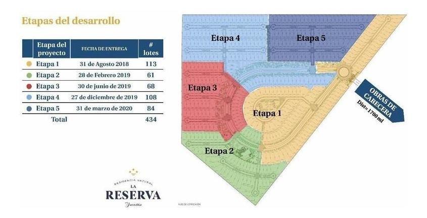 lote zona platino en venta, privada la reserva yucatán, conkal, mérida