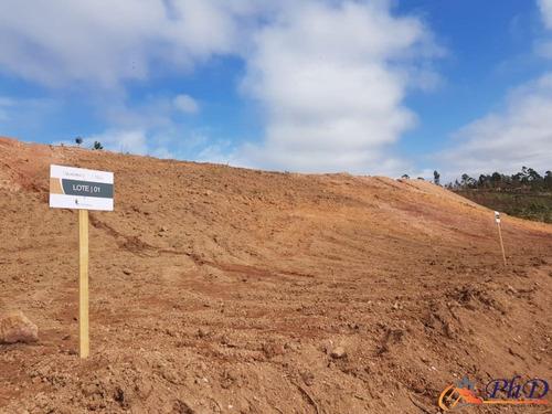 loteamento terras de campo limpo - 250 m² - terreno a venda no bairro botujuru (botujuru) - campo limpo paulista, sp - ph86889