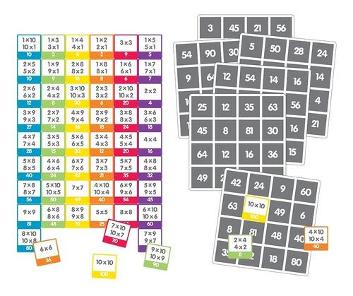 loteria de tablas de multiplicar para niños y  maestros