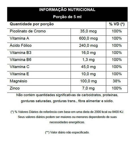 low carb inibidor de carboidrato ekobé natural oferta
