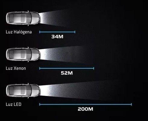 luces led auto kit lámparas h1 h7 h11 880 881 calidad ®
