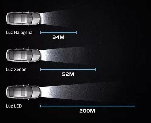luces led auto kit lámparas h3 cree sexta generación