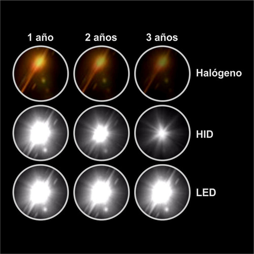 luces led c6 bombillo carros luz hid 72w/7600lm h7/9005/9006