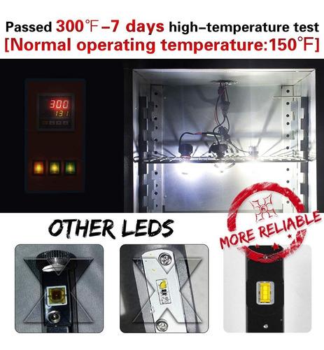 luces led carros luz 46w 9600lm  9007 (hb5)