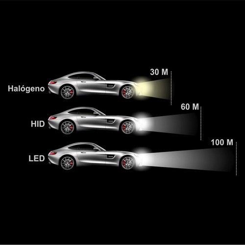 luces led carros ollo limited h5 100w/10000lm 880 h3 canbus