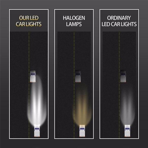 luces led cree para carro h4 50w con canbus integrado