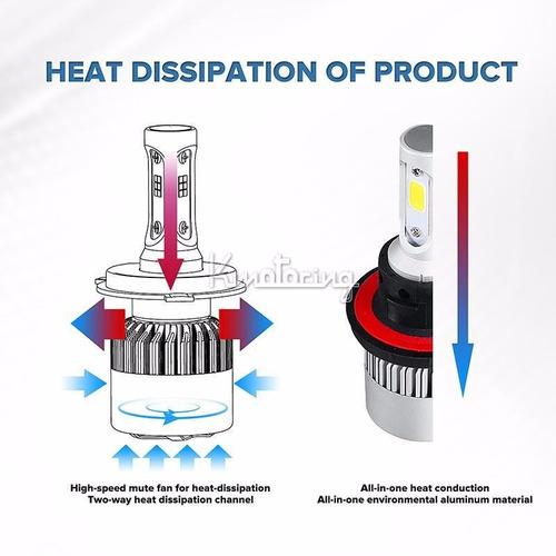 luces led h4/h3/h8/h9/h11 8000 lm (potentes) - la tec tienda
