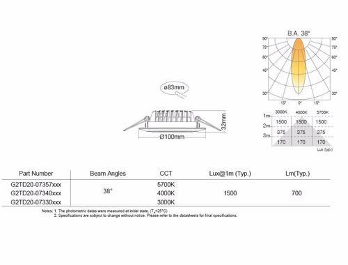 luminaria de embutir 7w dimerizable ledion
