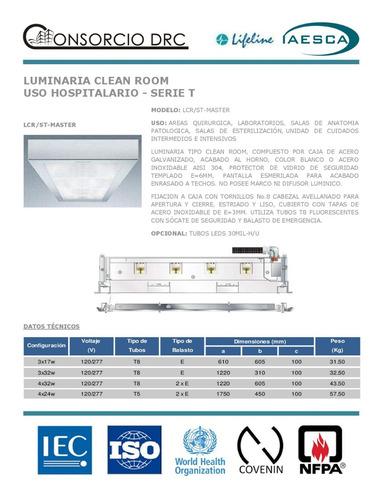 luminarias clean room, germicida y ocupación