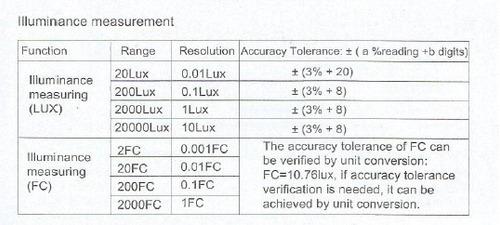 luxometro fotometro digital profesional unit ut382