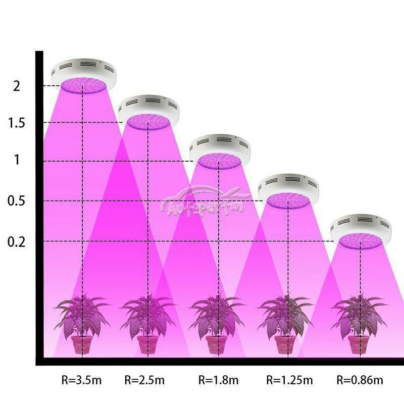 Luz led ufo 150w cultivo indoor en mercado libre for Leds para cultivo interior