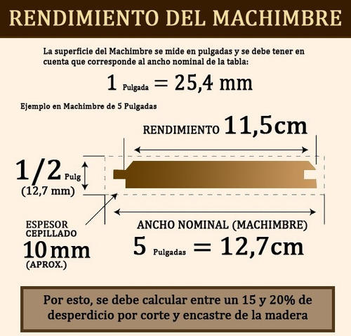 machimbre pino elliotis 1/2x5 por tabla de 3.7 mts
