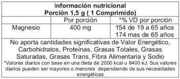magnesio vita tech x 30 comprimidos