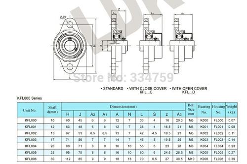 mancal kfl08 para eixo 8mm com rolamento - automação cnc 3d