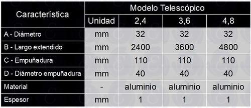 mango telescópico vulcano aluminio ø32 x 360. cod. 111003