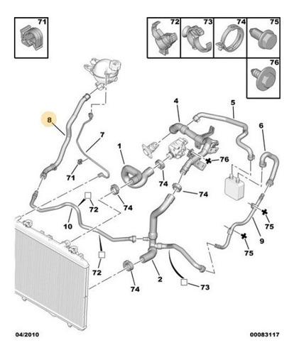manguera conexion deposito refrigerante c3 - aircross