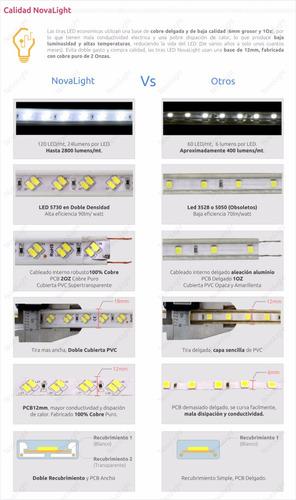 manguera led x metro - tira doble led 5730 exterior 110v
