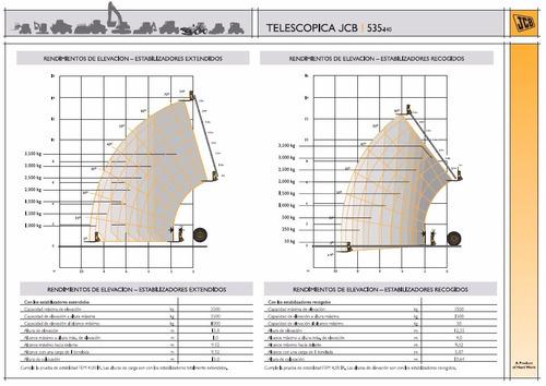manipulador telescópico 14m de altura - alquiler mensual