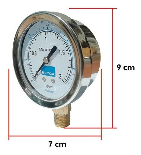 manometro con glicerina beyca 2 kg/cm2 intemperie 2 bar