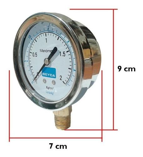 manometro con glicerina beyca 2 kg/cm2 intemperie cuotas