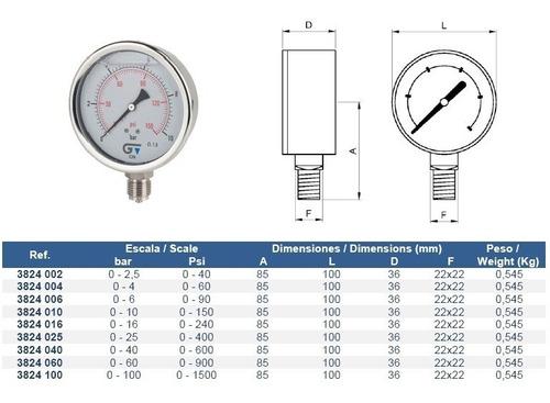 manometro genebre caja inox. c/ glicerina. 100mm 16bar r1/2