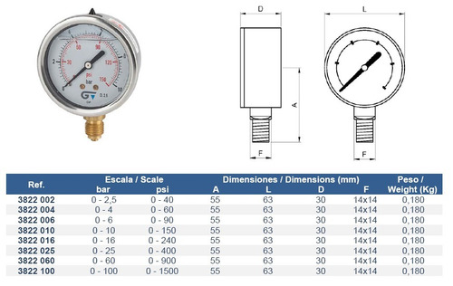 manometro genebre caja inox. c/ glicerina. 63mm 10bar r1/4
