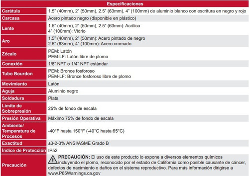 manómetro winters pem caja 100mm economico r1/2 rangos