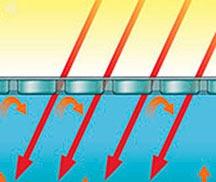 manta térmica para piscinas de hasta 5 x 8 ms.