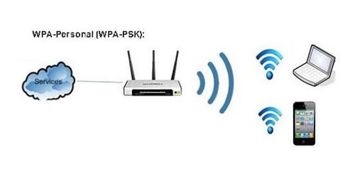 mantenimiento de portátiles - configuración de wifi y cablea