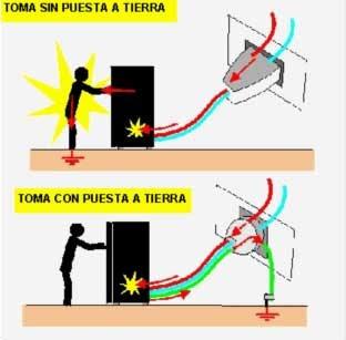 mantenimiento electrico - manprosel