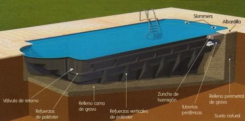 mantenimiento y construcción de piscinas