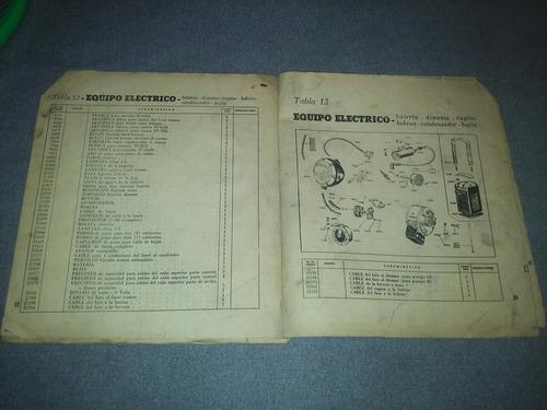 manual catalogo gilera g150 original