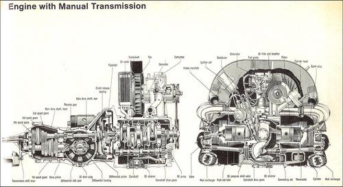 manual completo manutenção mecânica elétrica fusca derivados
