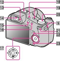 manual da câmera sony hx200 em portugues