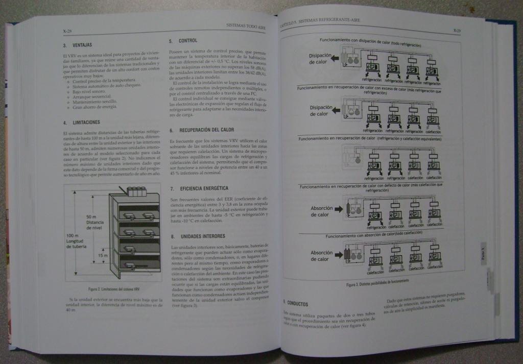 Manual de aire acondicionado carrier marcombo 189 for Manual aire acondicionado