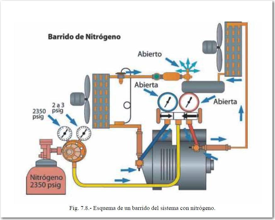 Sistema de refrigeracion automotriz pdf