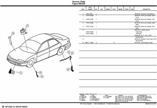 manual de despiece chrysler sebring (2001-2006) español