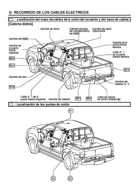 Manual De Diagrama Cableado El U00e9ctrico Toyota Hilux 2005