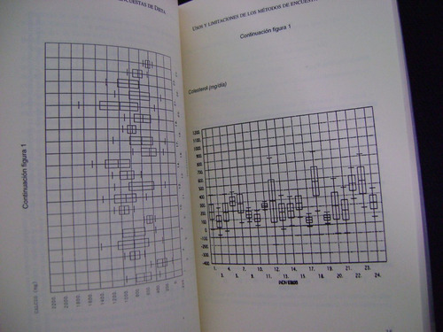manual de encuestas de dieta - herlinda madrigal fritsch