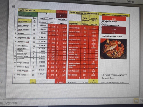 manual de gerencia estratégica de costos  gastronómicos
